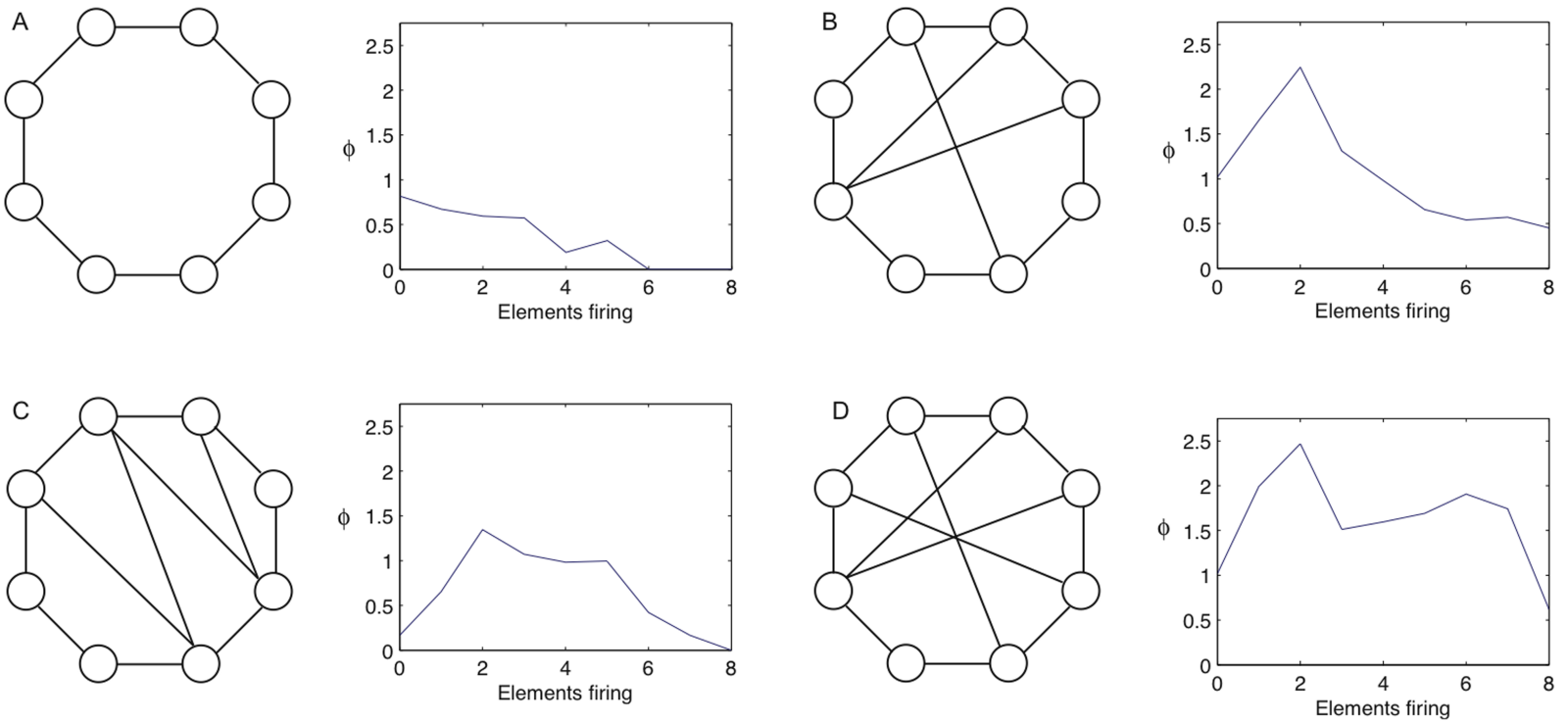 Artificial neural network some misconceptions the startup medium this diagram shows how different boltzmann machines with connections between the different nodes can significantly affect the results of the neural network ccuart Choice Image