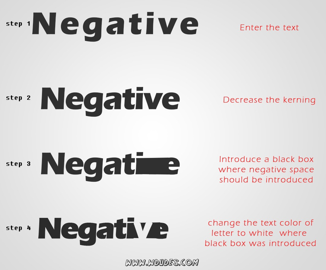 Negative Spaces In Logos A How To Guide For Dummies By A Dummy
