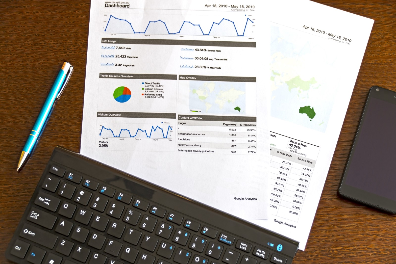 Key Metrics to Monitor in Your Call Center to Boost Your Business