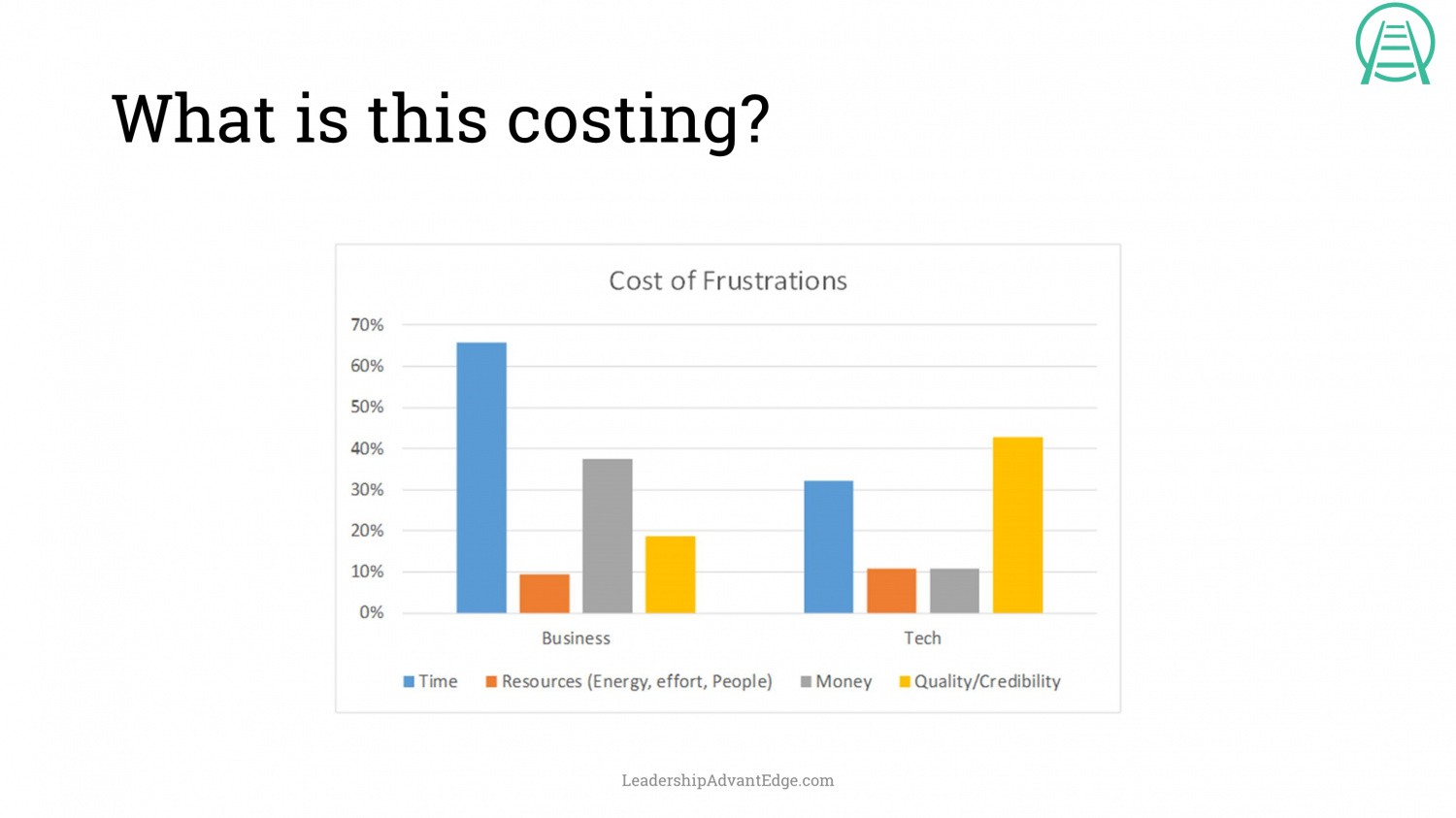 what-is-this-costing