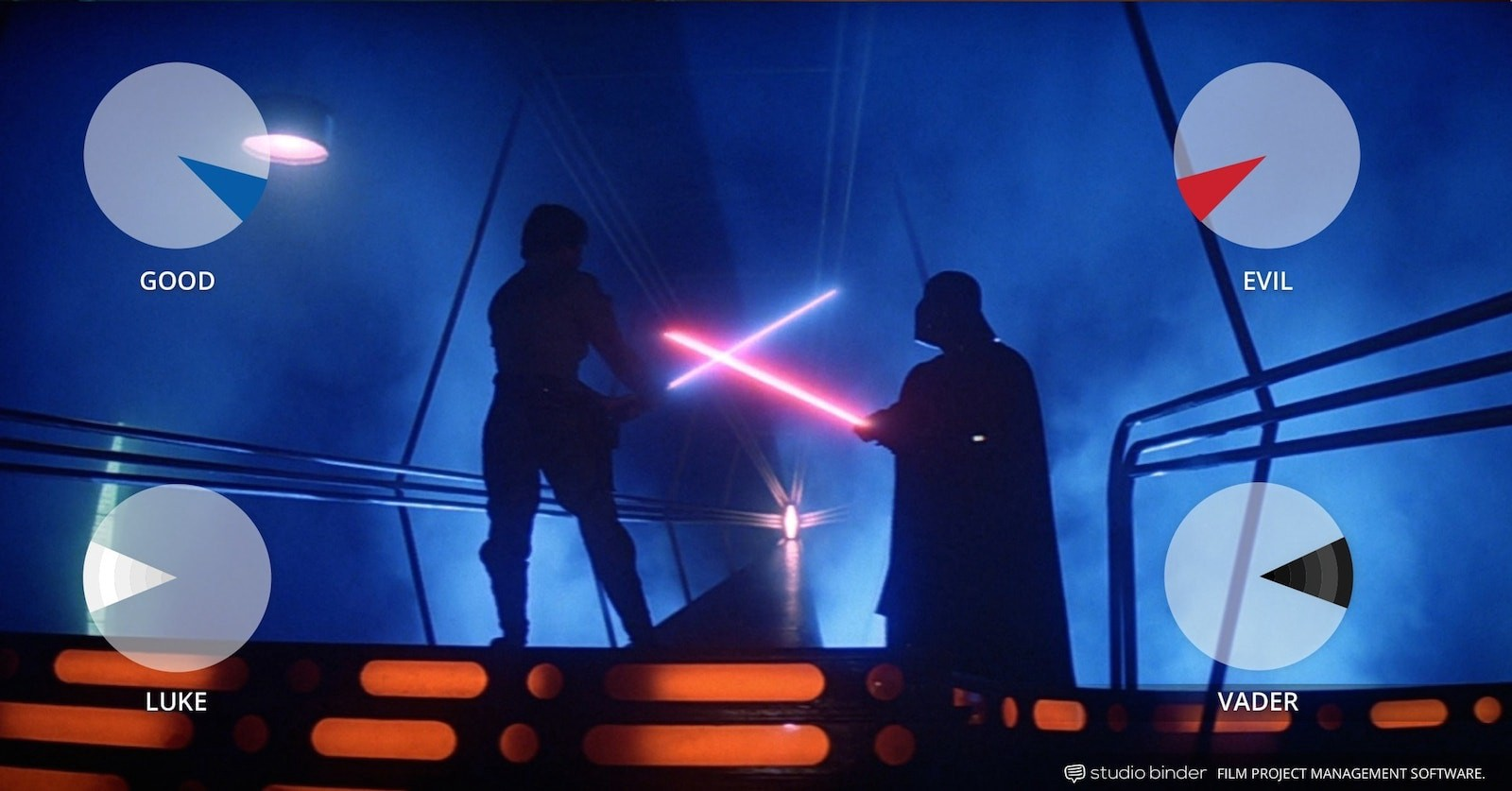 How to Use Color in Film – Example of Movie Color Palette and Scheme – Associative – Star Wars-min