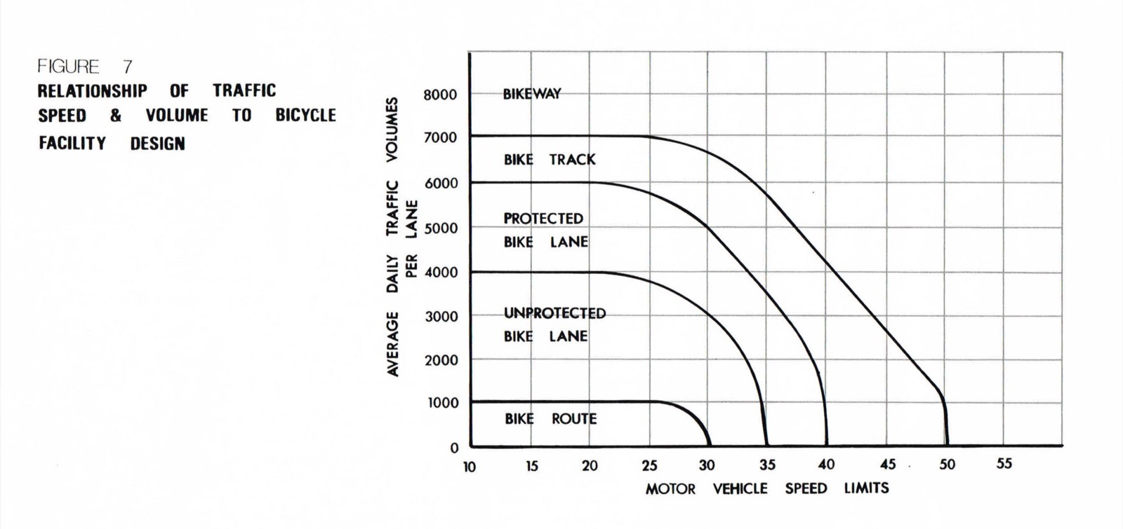 volume and speed chart_10172014_0000
