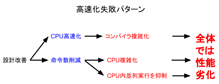 cpuex-1-1