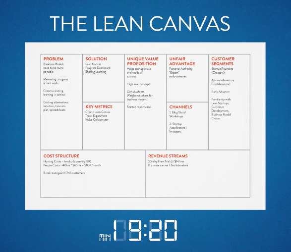 7 insanely creative business plan templates the mission medium in one place promises lean canvasey point out that you can create a canvas in 20 minutes whereas a full business plan could take you 20 days flashek Gallery