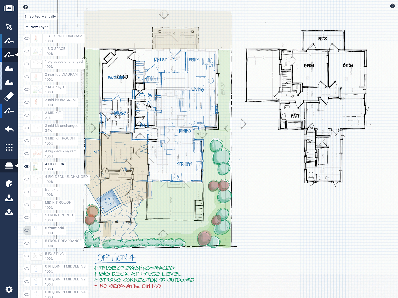 The Layers Of Architectural Design Concepts App Medium