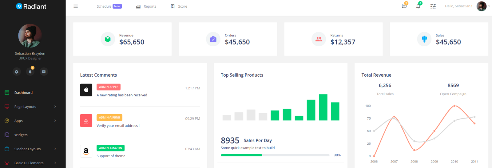 21 popular angularjs admin templates bootstrapdashs blog medium it is a fully responsive bootstrap admin templatebootstrap admin dashboard template that comes maxwellsz
