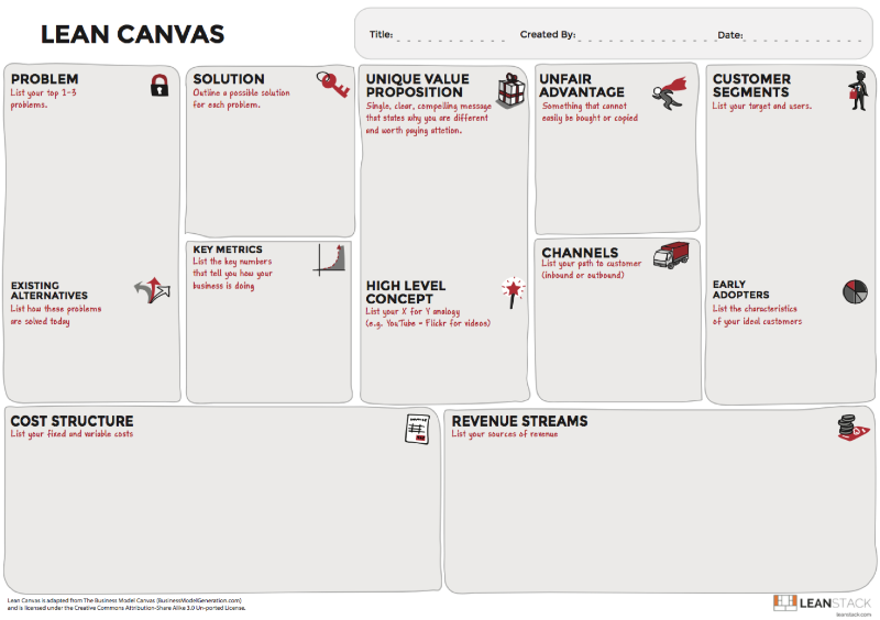 Its time to fire the business plan for good love the problem while the lean canvas shares many boxes with the business model canvas the lean canvas had very different and specific design goals from the outset accmission Images