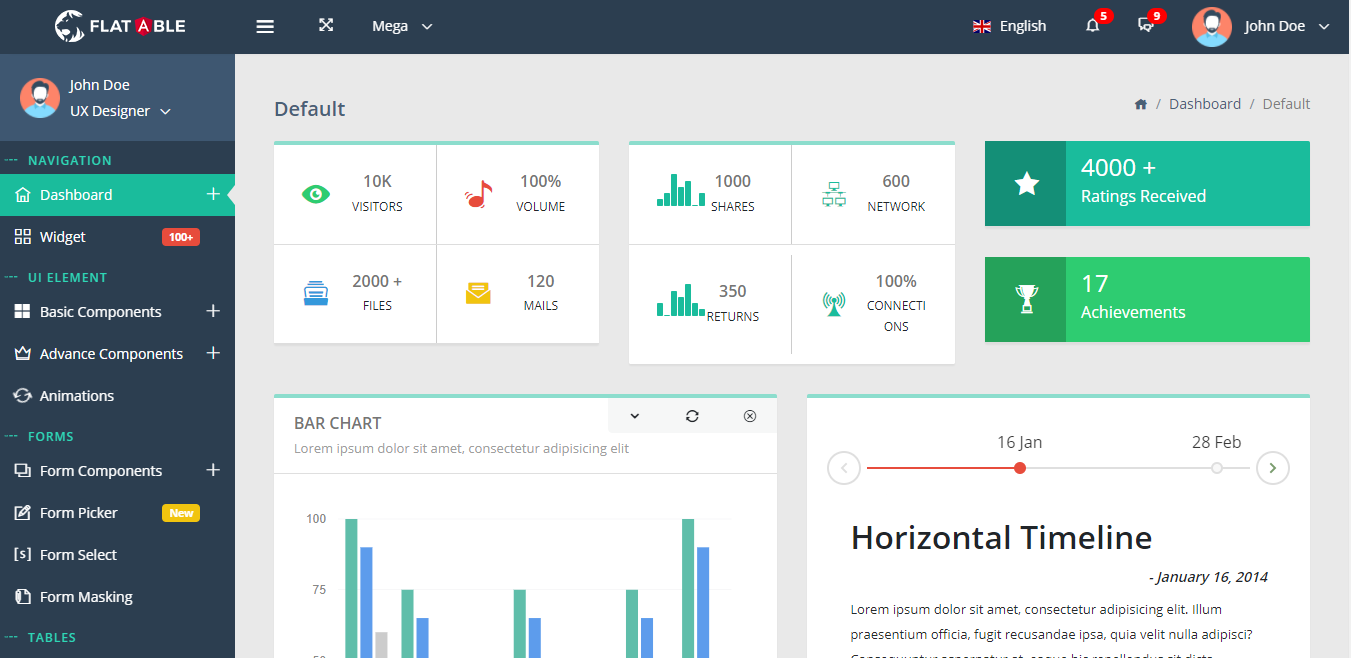 The Incredible List of Responsive Admin Templates 2018