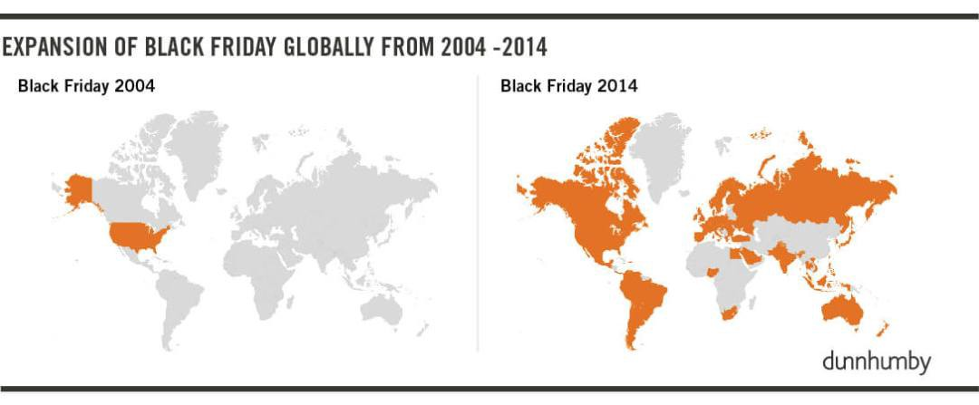For many countries, Black Friday has only started to generate consumer interest in the last 2 years. Some have taken the Thanksgiving festival that immediately precedes Black Friday to their hearts in countries outside the US. In the UK, a small proportion of the population (2.7%) who are of British origin state that have started to celebrate Thanksgiving in the last couple of years. Image Courtesy dunnhumby.com
