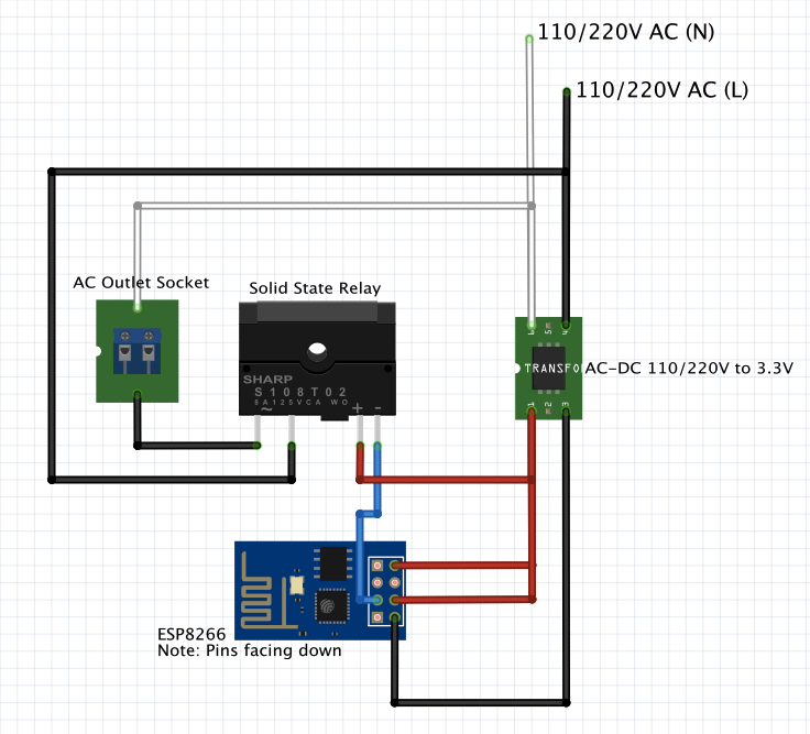 Building an IoT power switch with the ESP8266 and control it with