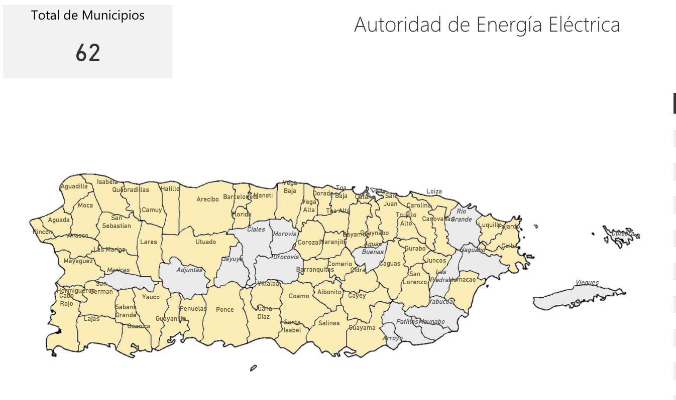 Why the Puerto Rican Governments Electricity Statistics are Misleading