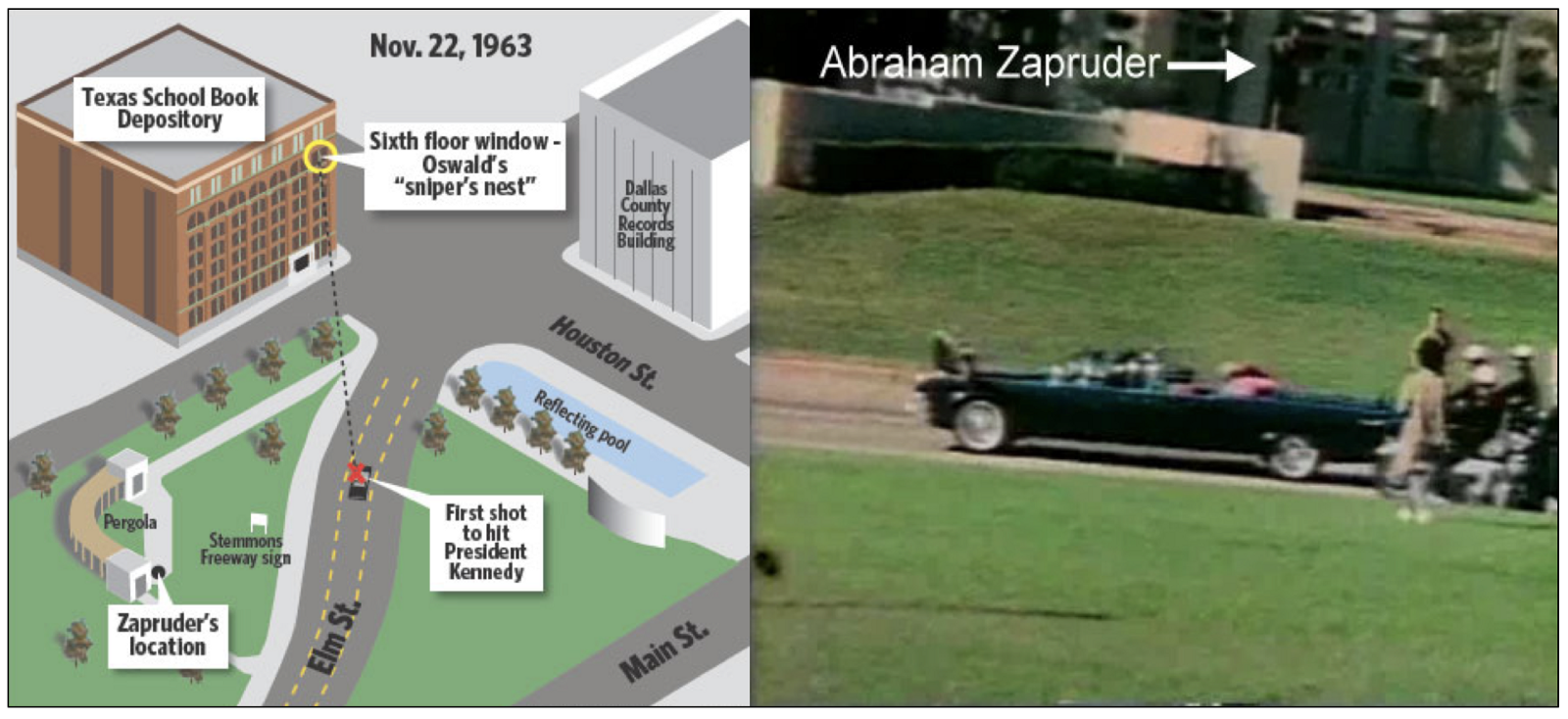 The Kennedy Assassination and Zapruder Film: Conspiracy Theories and ...