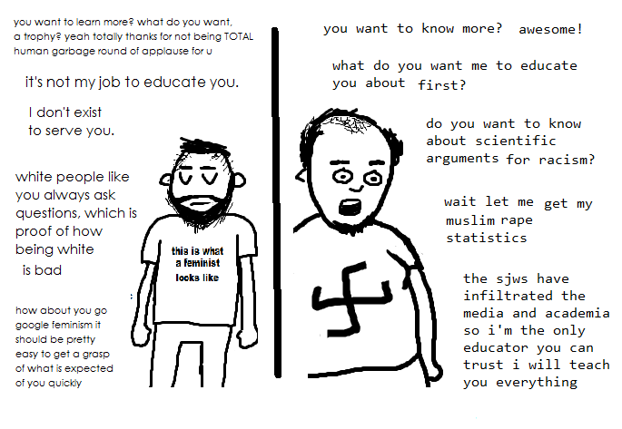Satirical cartoon contrasting how activists on the Left and Right approach education.