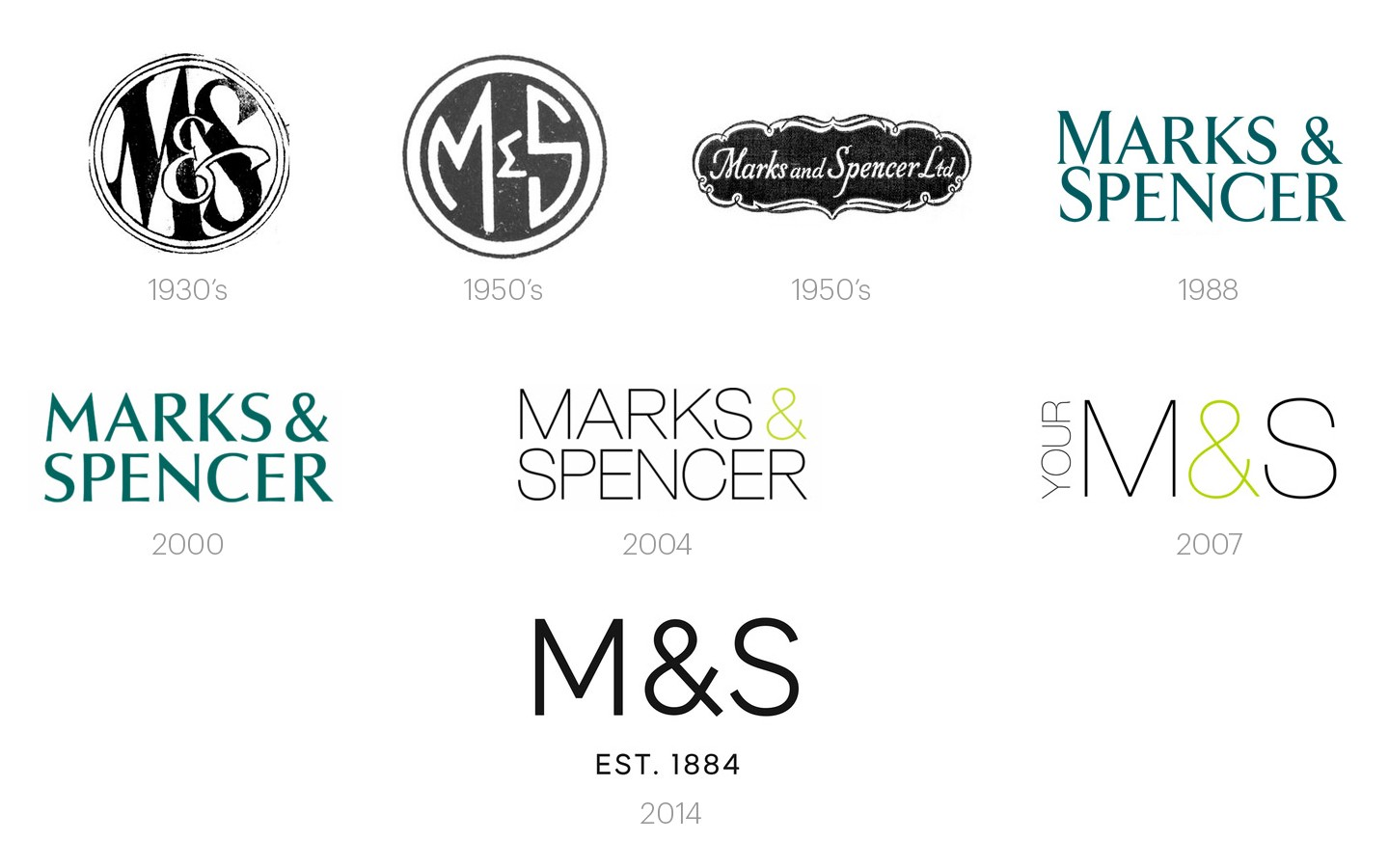 M&S has taken advantage of the power of logo design, to demonstrate that while the core idea of value remains crucial to the company, it's also taken steps ...