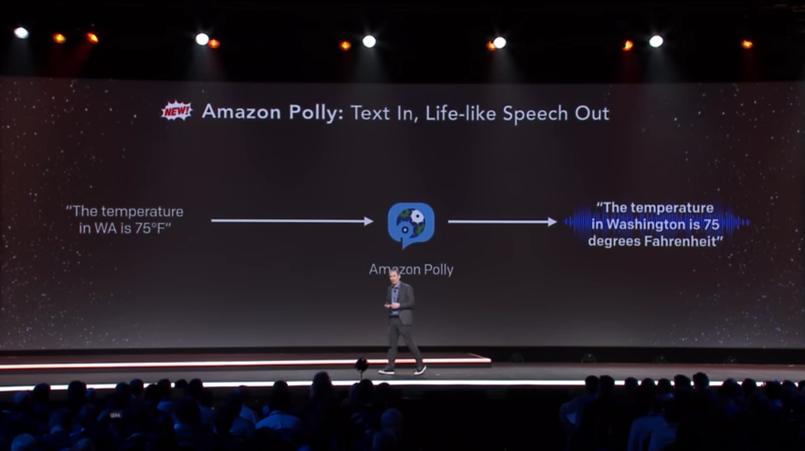 Getting Started with Amazon Polly using Node.js