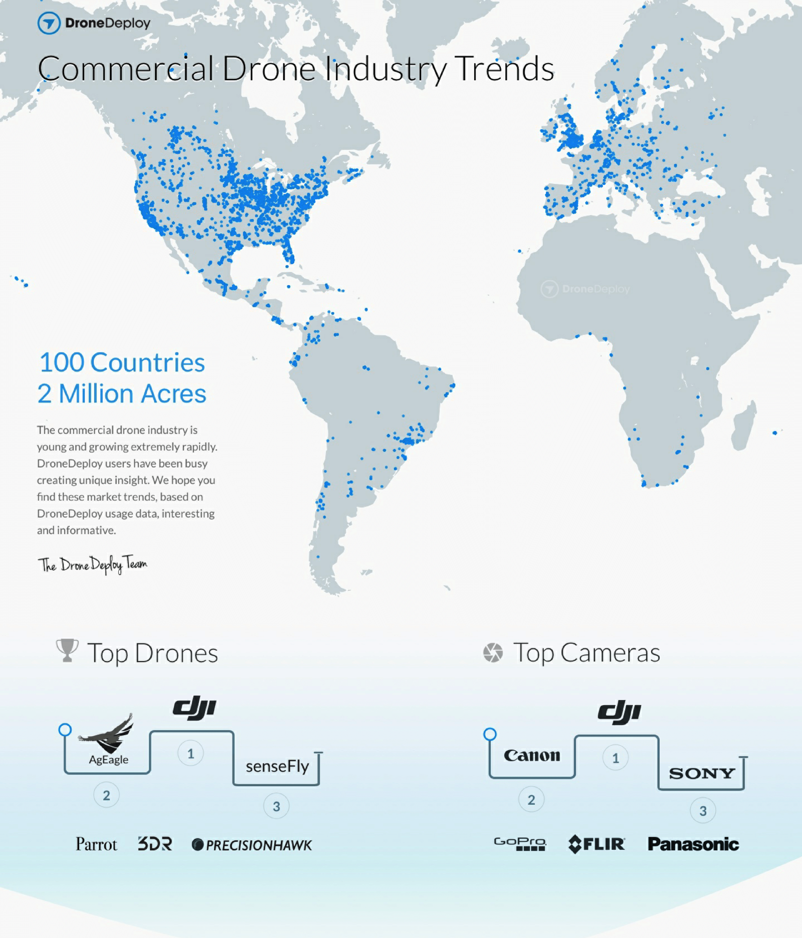 Dronedeploy reveals commercial drone industry trends browser tab to access links to interactive maps and video to learn more about the trends shown in the infographic check out our post a closer look at gumiabroncs Choice Image