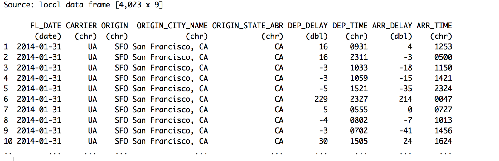 Filter data with dplyr learn data science flights with ua and sfo nvjuhfo Image collections