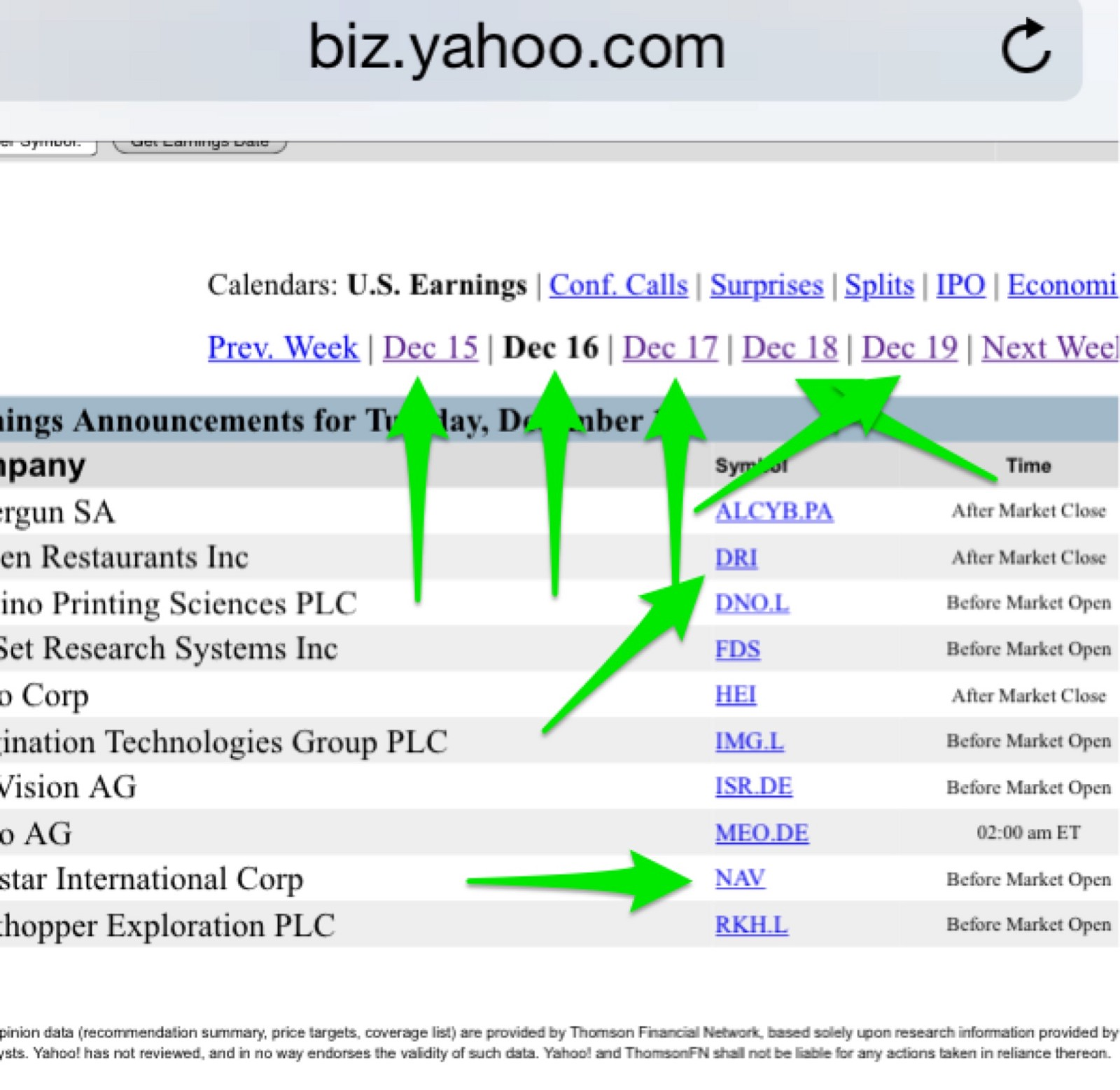 Yahoo Real Time Quotes: Trading Strategy- Earnings