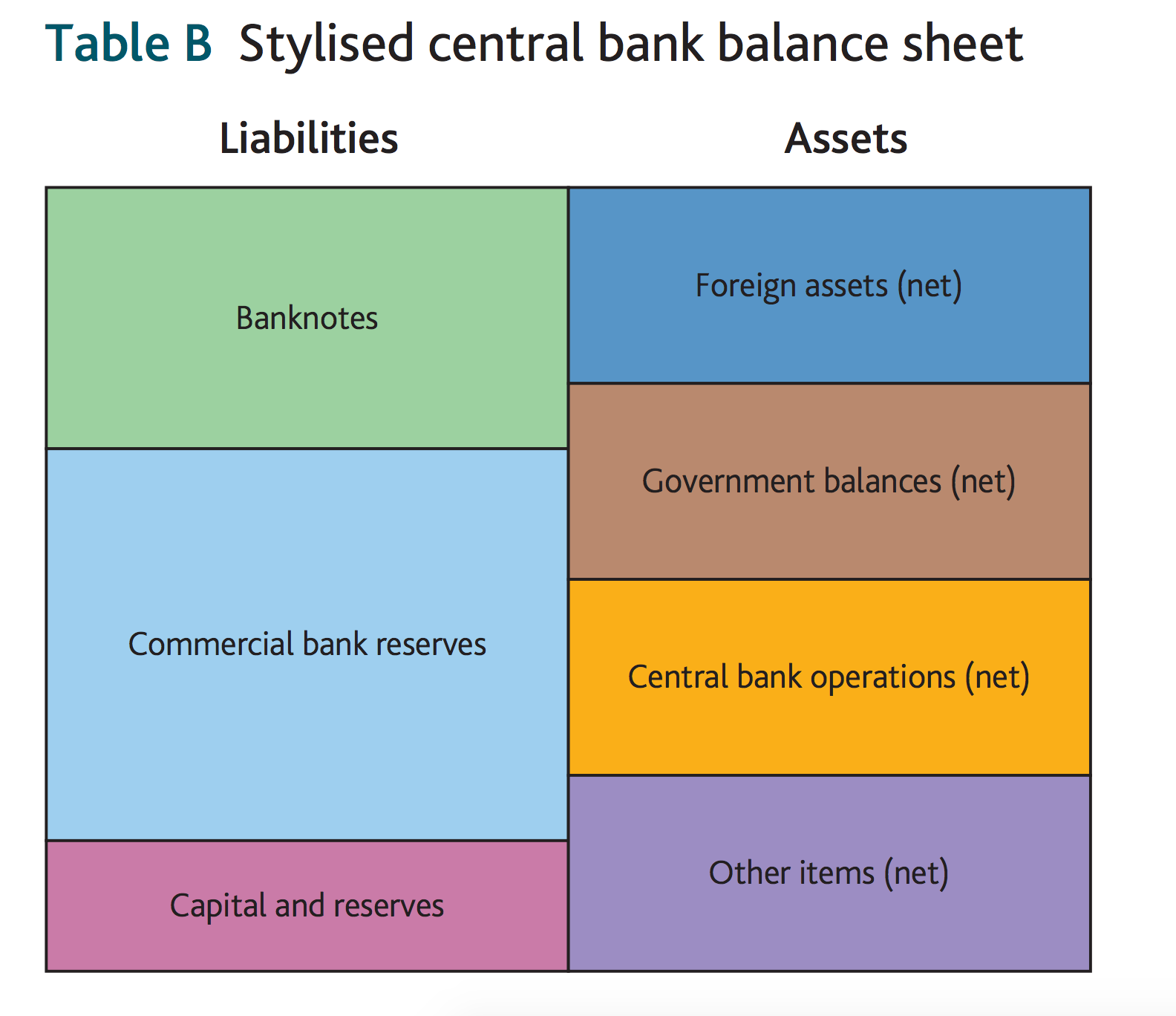 analysis of commercial bank balance sheet Updated annual balance sheet for jpmorgan chase & co - inluding jpm assets, cash, debt, liabilities & shareholder equity, investments, retained earnings.