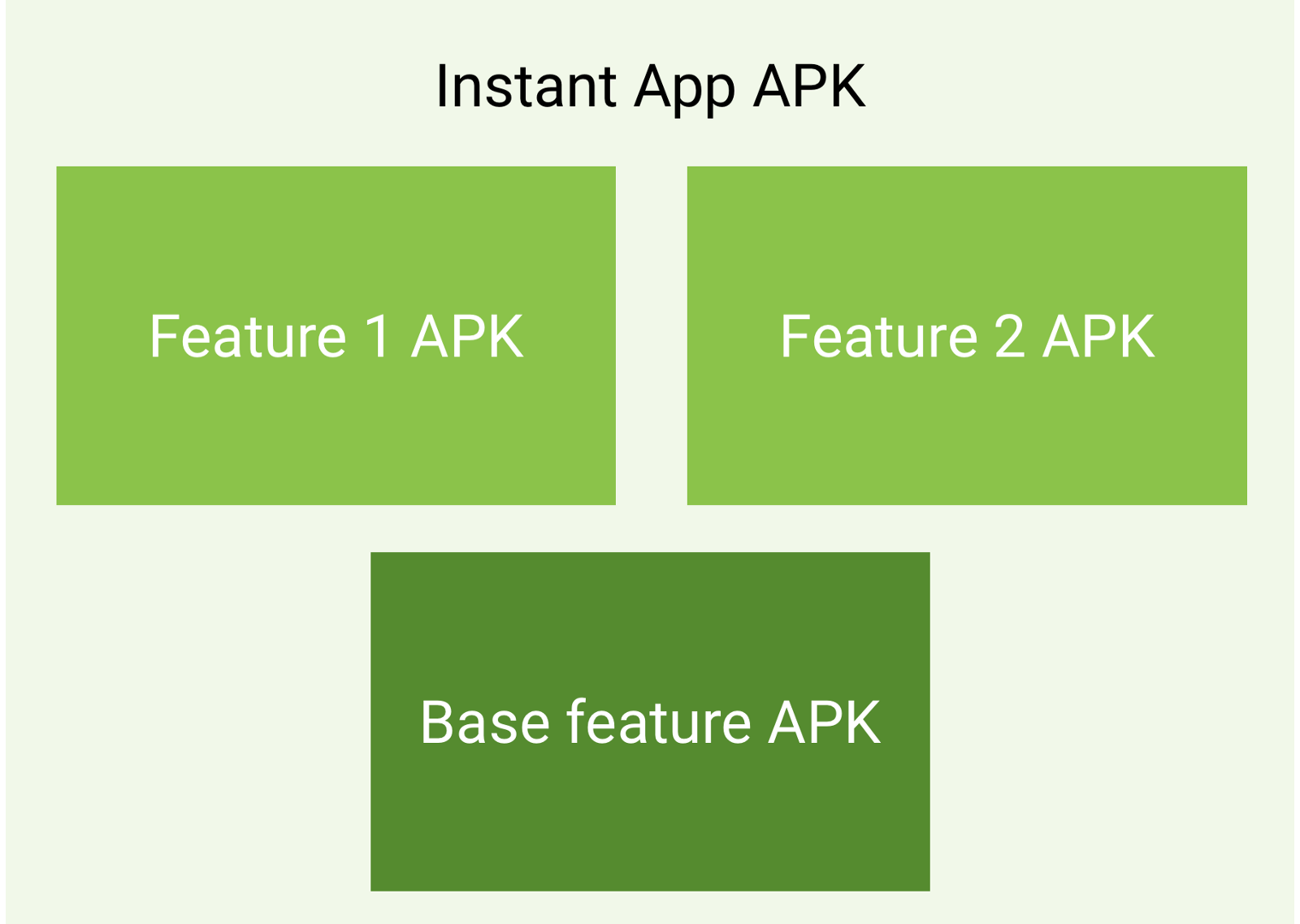 google play services for instant apps que es