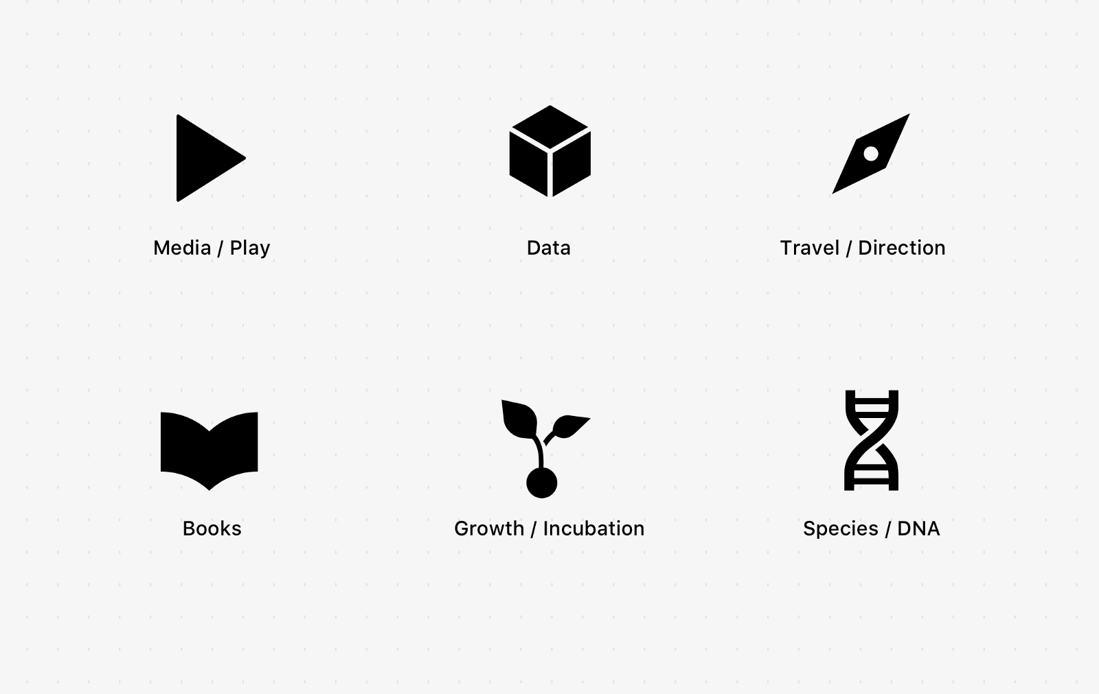 Refining Logos Of Wikimedia Projects A Brand Exercise