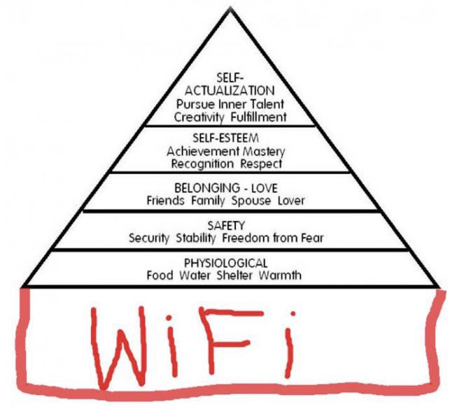 Christmas wanting and maslows hierarchy of needs thats a primal example at the fundamental physiological level of maslows hierarchy of needs and there are examples almost all the way up the hierarchy ccuart Images