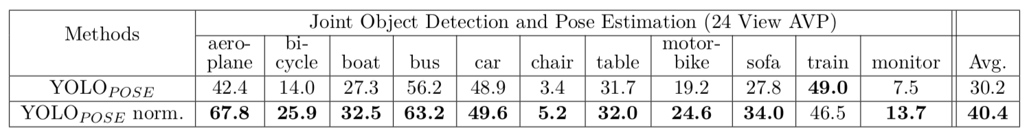 Deep learning for pose estimation of objects – mainblades