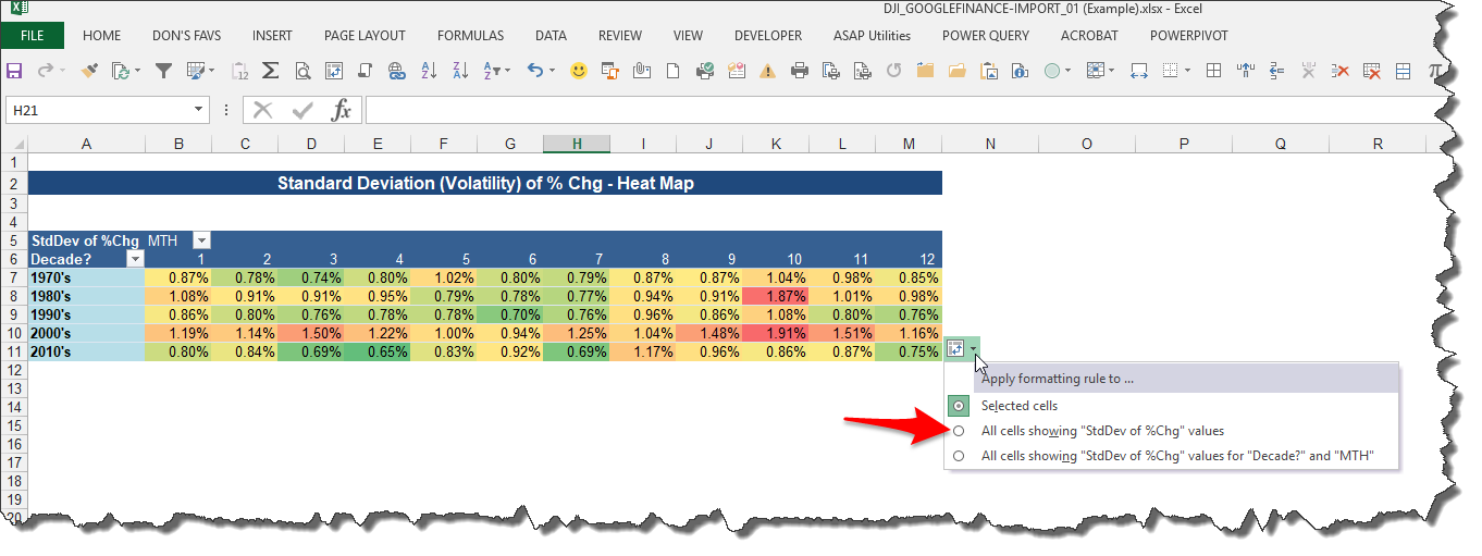 excel heat map - Akba.greenw.co