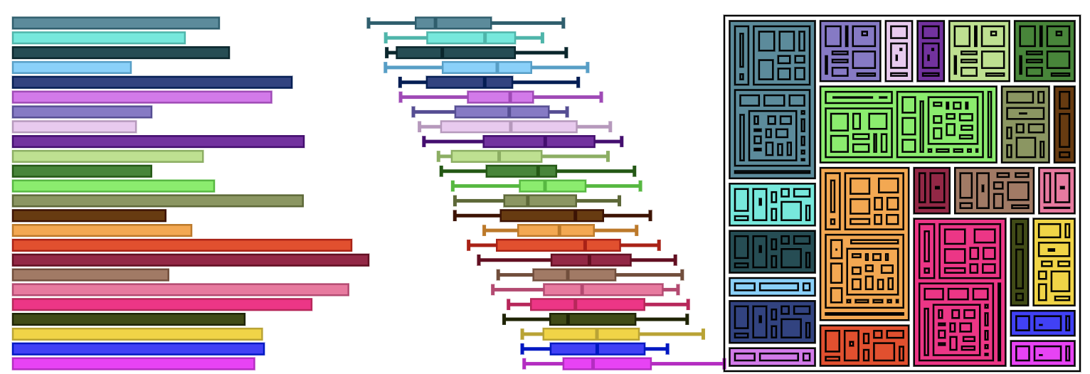 Viz palette for data visualization color towards data science a visually distinct 24 color palette like this is achievable but should never be used if the purpose is explanation then color should only be used for the ccuart Choice Image
