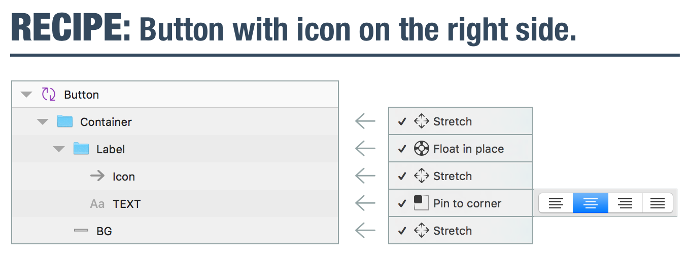Hacking The Button In Sketch Design Sketch Medium