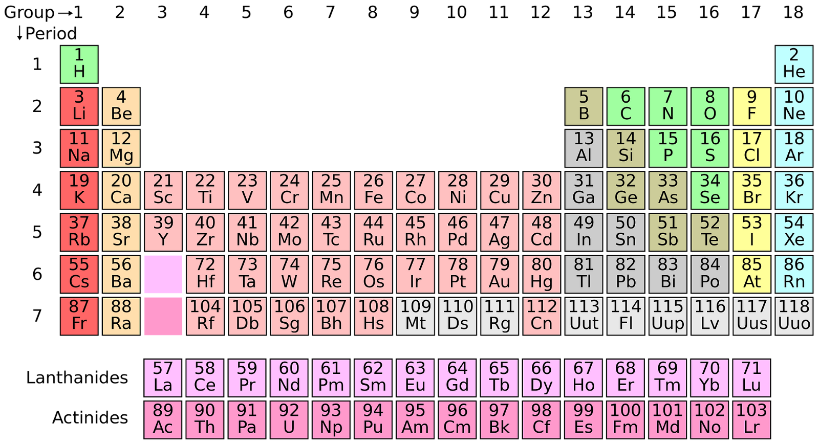 The search for the battery of tomorrow how batteries work why what if one simply moved down a row on the periodic table from element number three lithium to element number 11 sodium gamestrikefo Choice Image