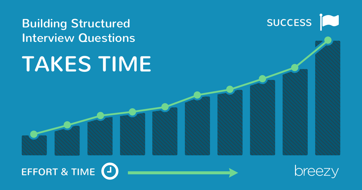 structured interview Structured interviews and structured interview questions are the best way to conduct fair and equal hiring campaigns learn what they are, their advantages, and how to get started with newton's ultimate guide to structured hiring.