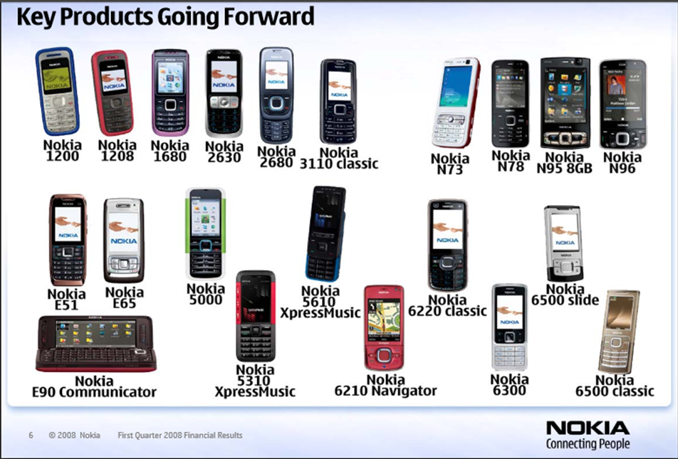 product portfolio of cell phone