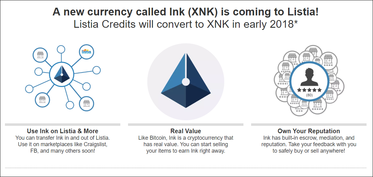 Ink Protocol (XNK): Decentralized Reputation and Payments for Peer