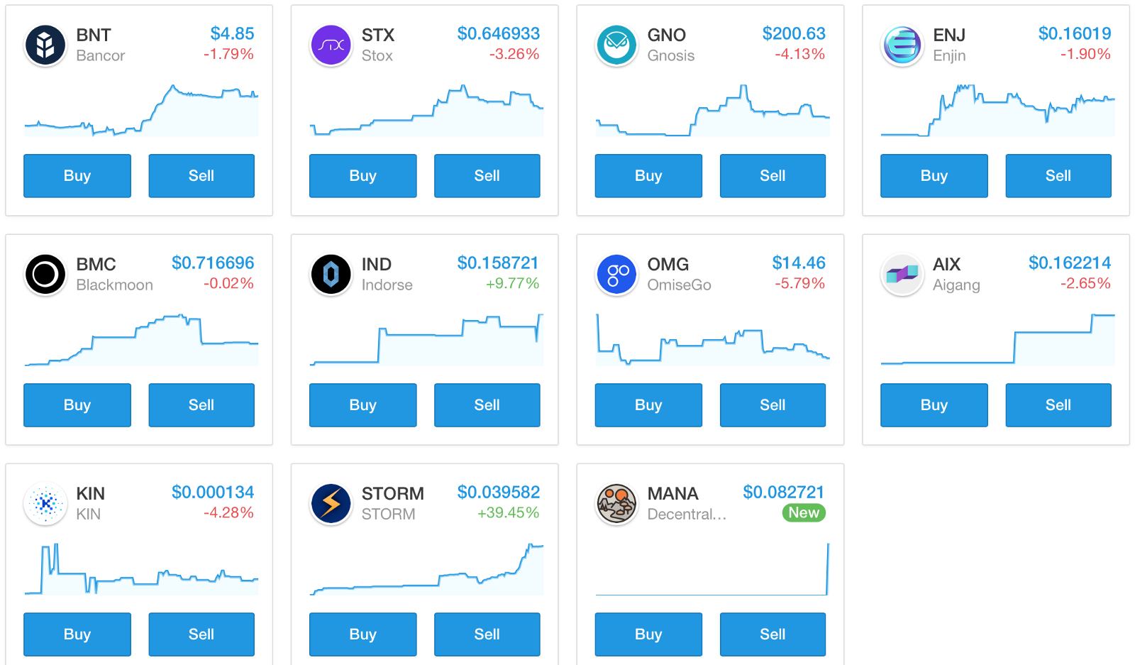 Bancor Automated Market Makers