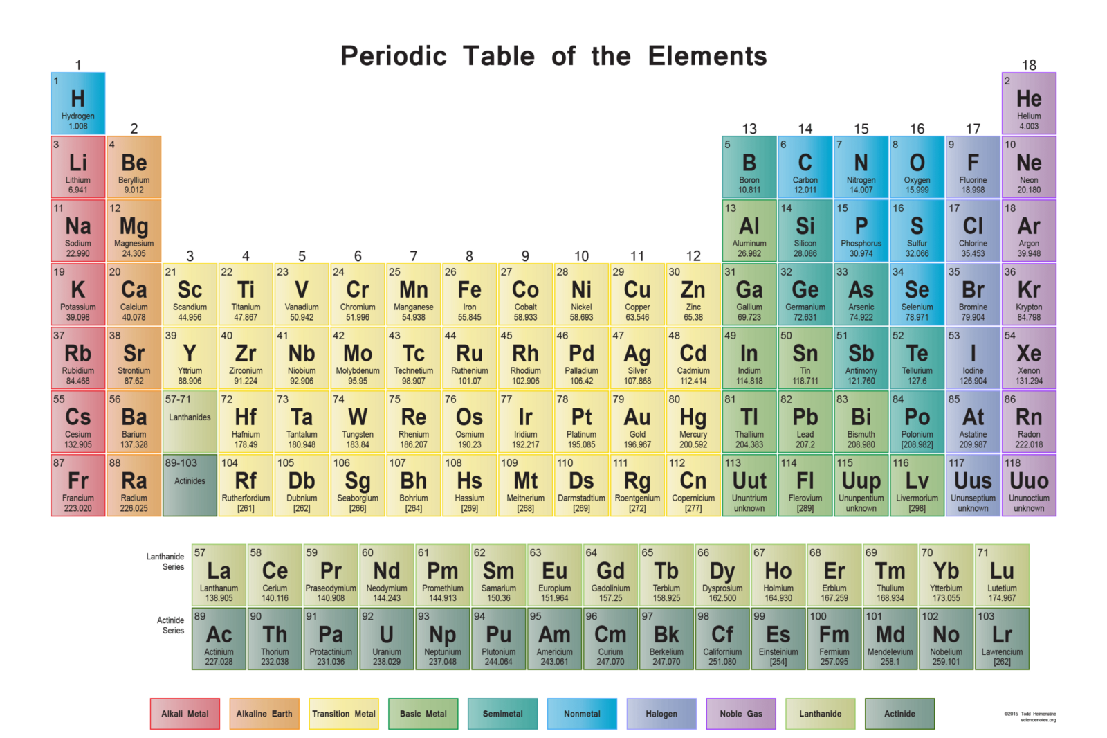 Why we might eat a full meal and still feel hungry john miller to our food which some people may not be aware of are minerals which we all remember from the periodic table of elements we studied in school gamestrikefo Choice Image