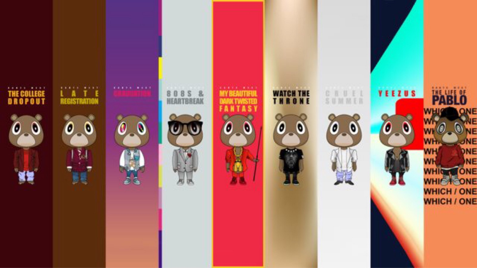 Which Kanye Is Apex