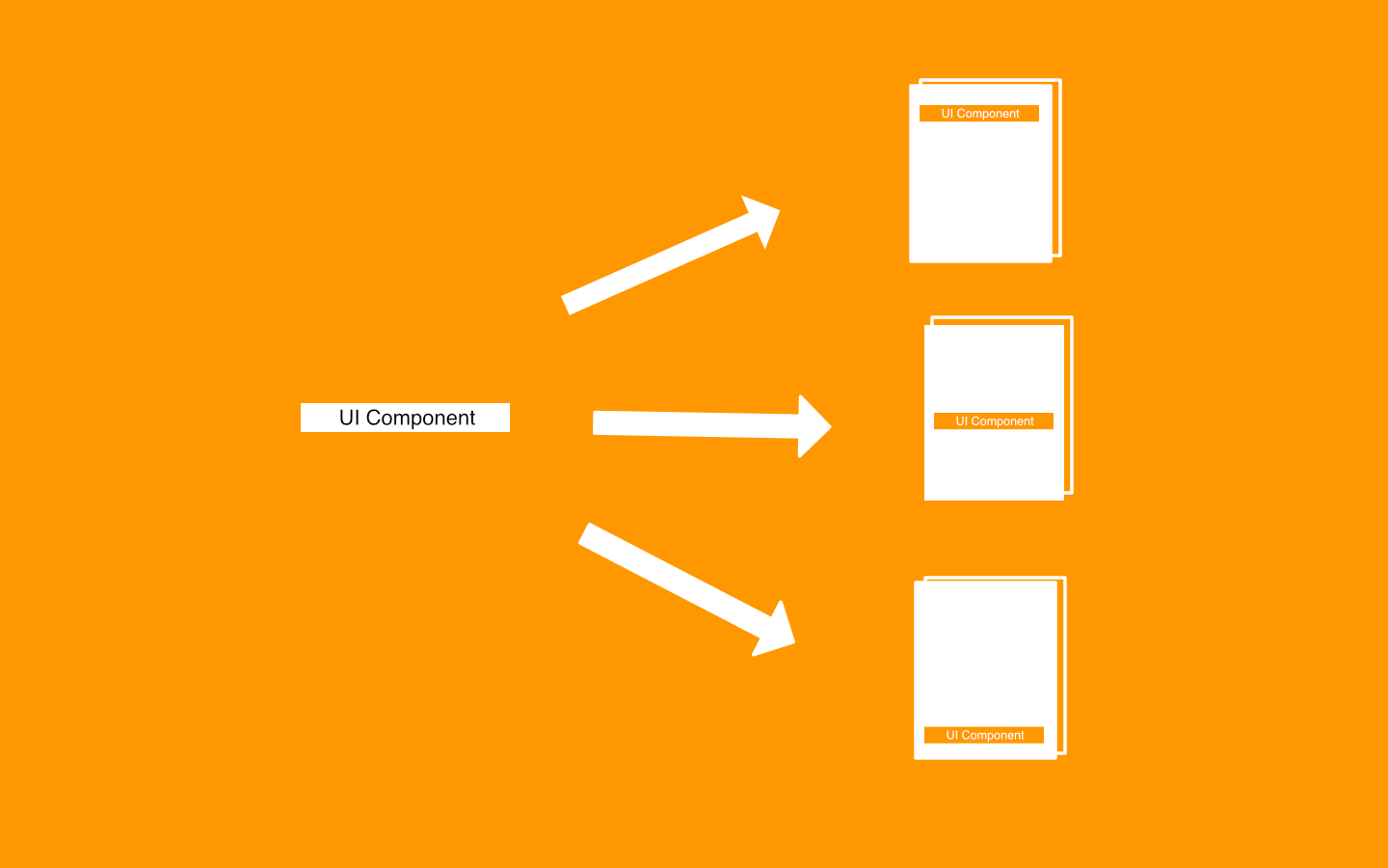 Creating repeatable UI components makes high fidelity prototyping more efficient.