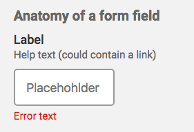 Anatomy of a form field