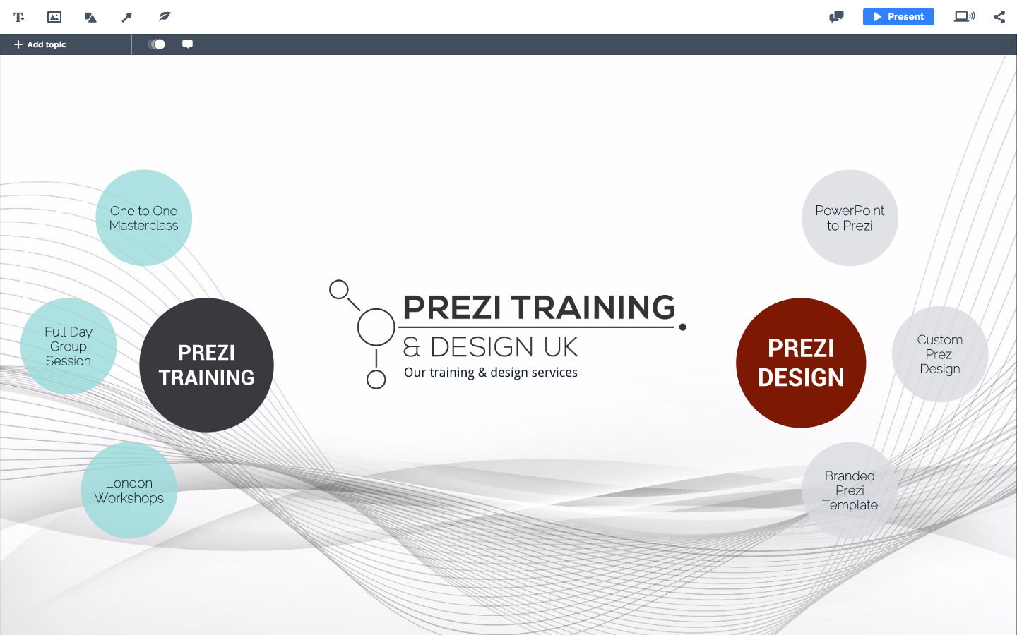 Prezi business review a prezi experts look at the latest clustered topics form the basis of a standard overview structure in prezi business friedricerecipe Images