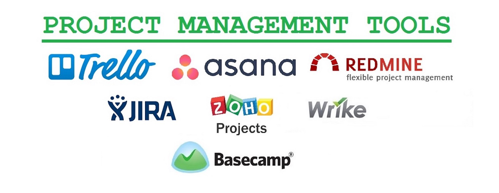 The 7 Best Project Management Tools For Software Development