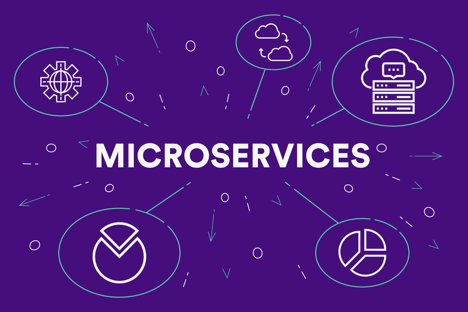The What Why And How Of A Microservices Architecture Also Can I Run Them In Parallel Or Some Kind Circuit To Save For Many Years Now We Have Been Building Systems Getting Better At It Several Technologies Architectural Patterns Best Practices Emerged