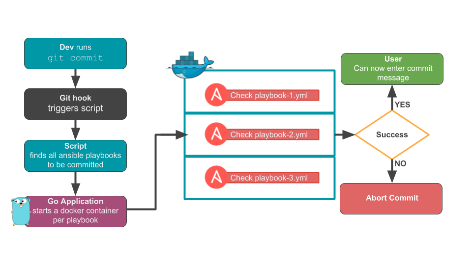 Best Ansible Tower Infrastructure Diagram – loginsignina