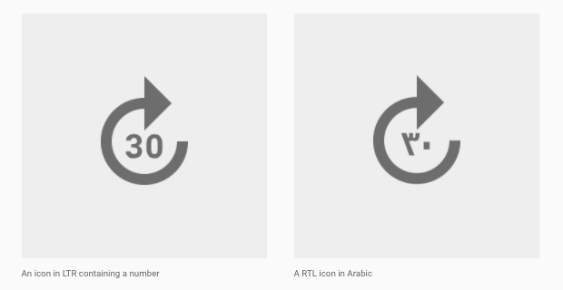 Designing For The Arab User Basic Arabic Ux For Business