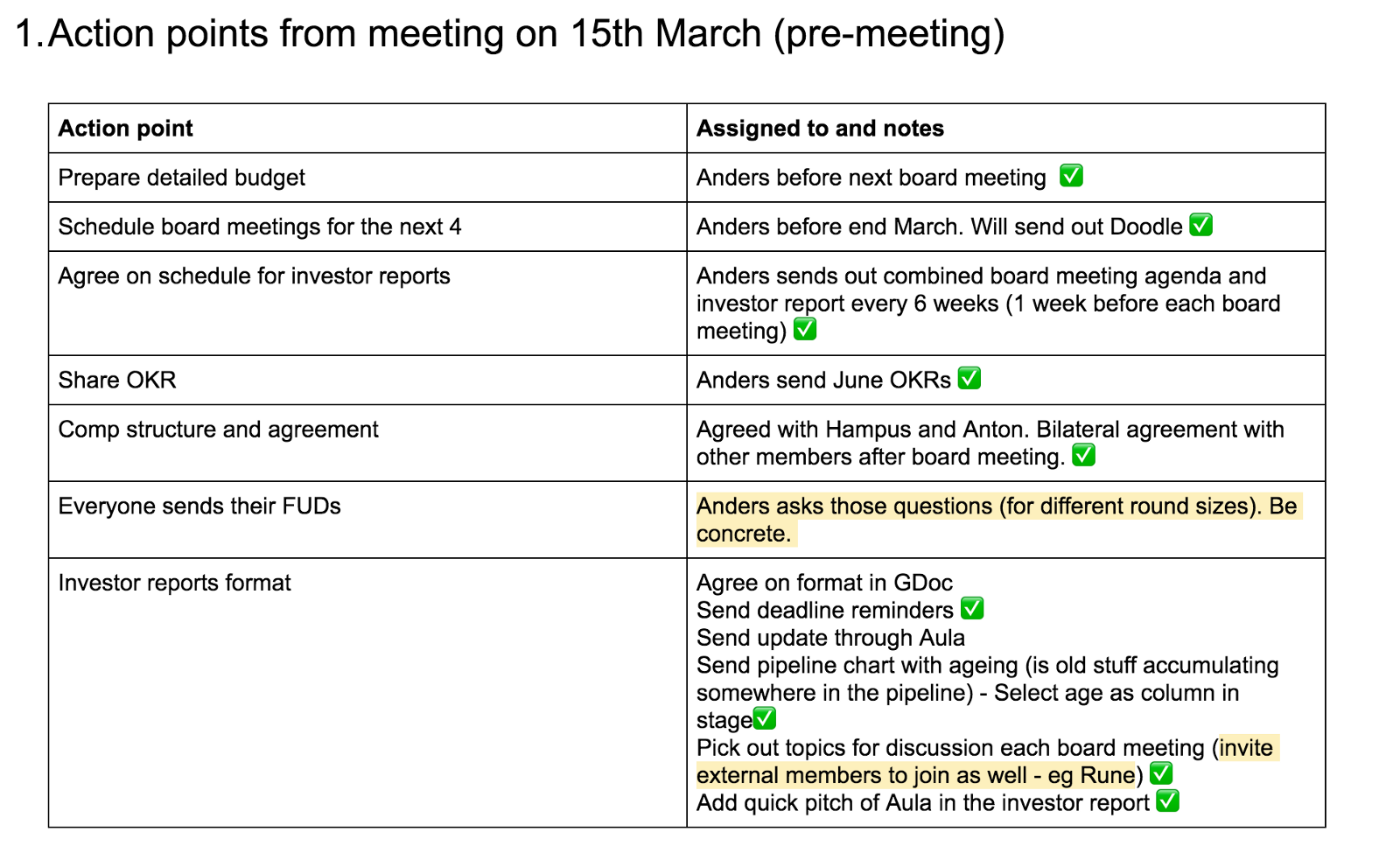 Meeting Agenda Dos Donts | The Remote First Board Meeting Thinking About Startups