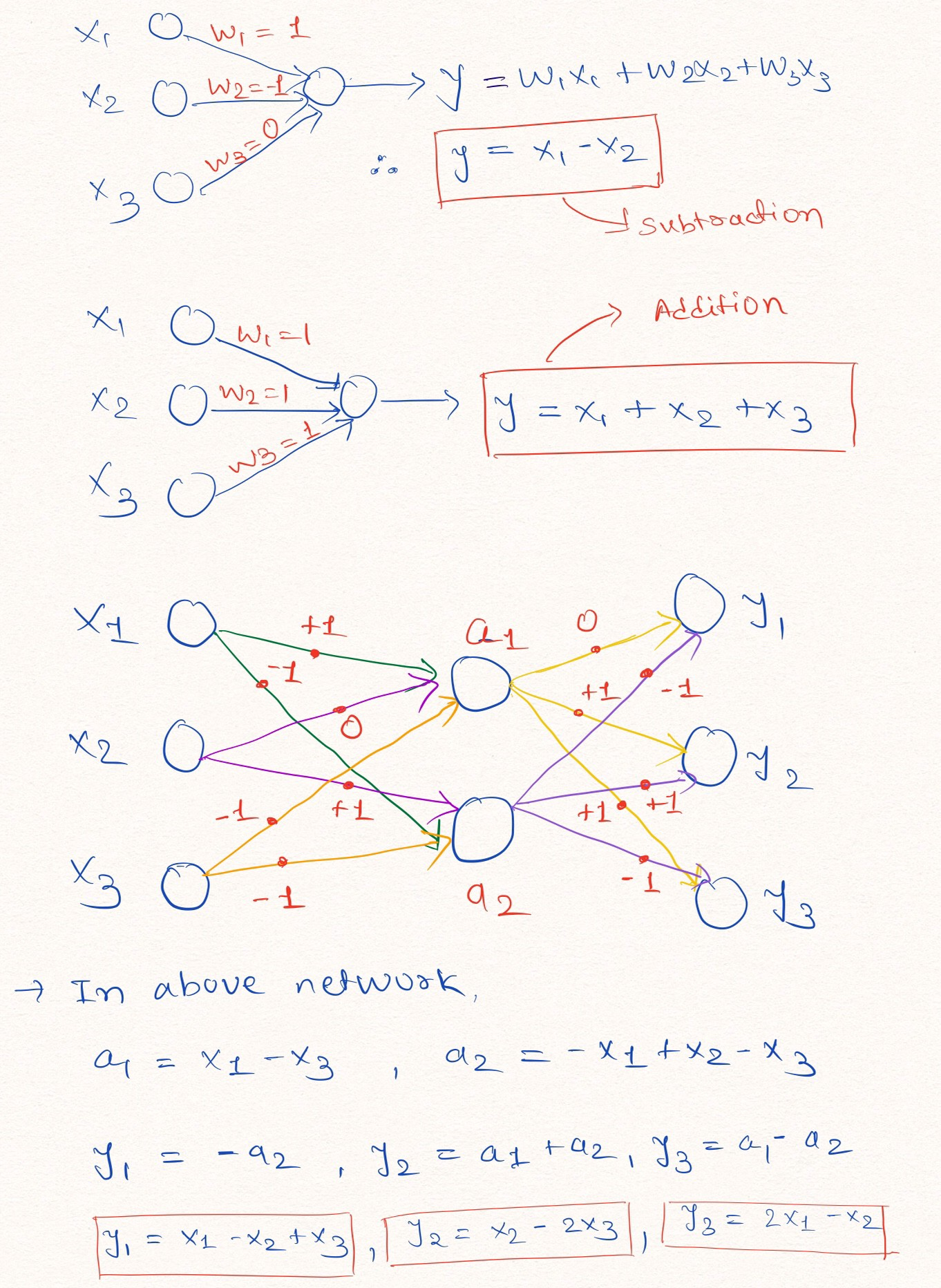 Simple guide to Neural Arithmetic Logic Units (NALU): Explanation, Intuition and Code