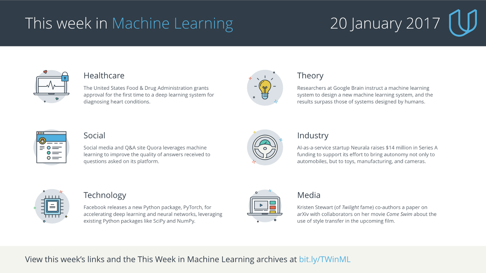 This Week in Machine Learning, 20 January 2017
