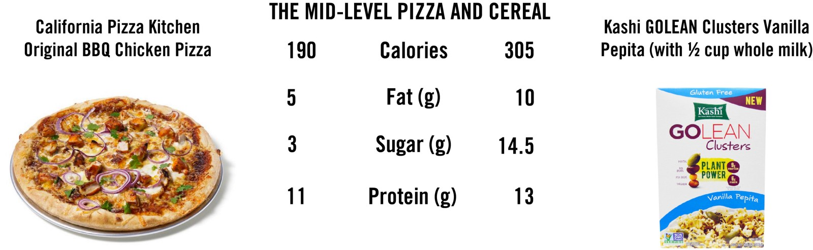 Was This Dietician Right That Pizza for Breakfast Is Healthier Than ...