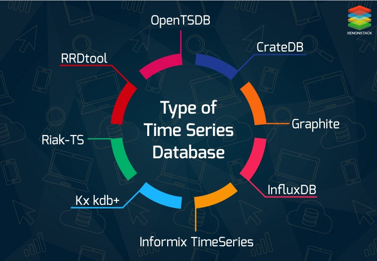 time series machine learning