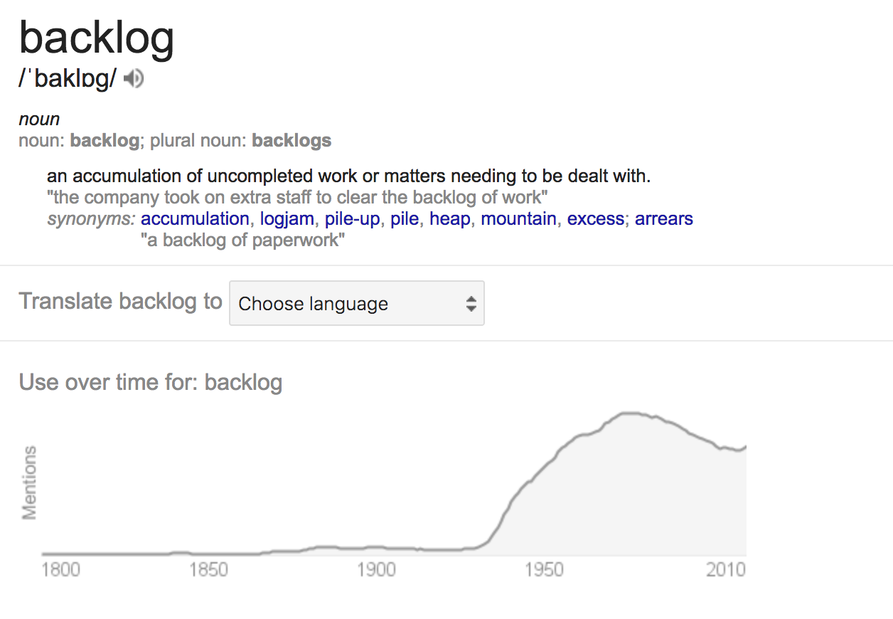 Is Backlog A Dirty Word The Digital Business Analyst